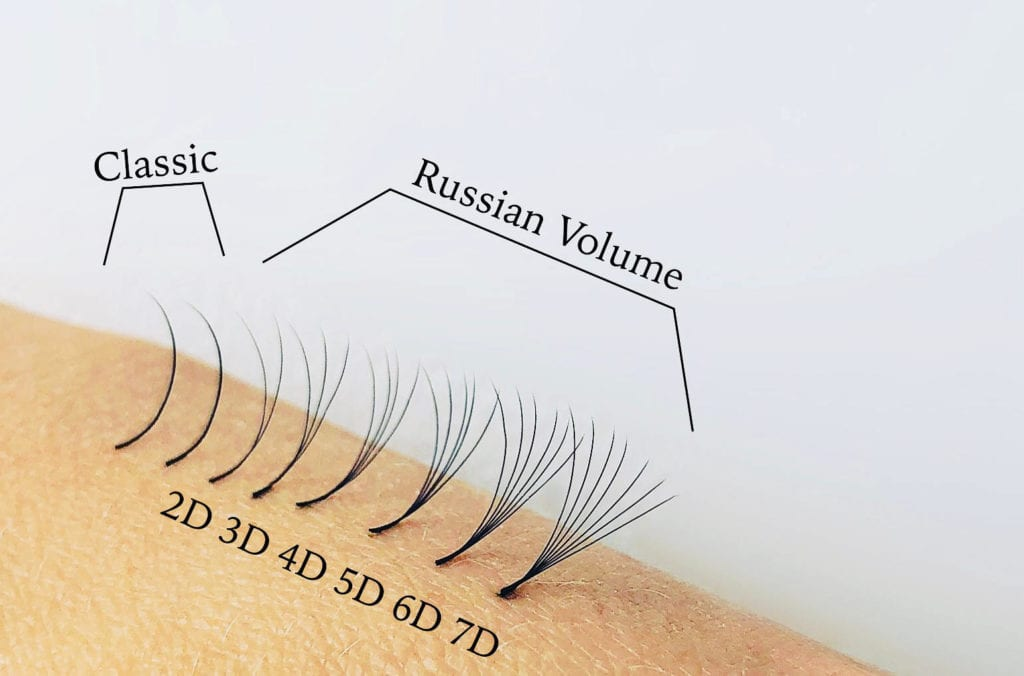 Classic eyelash extensions and Russian volume fan examples. 2D, 3D, 4D, 5D, 6D and 7D.