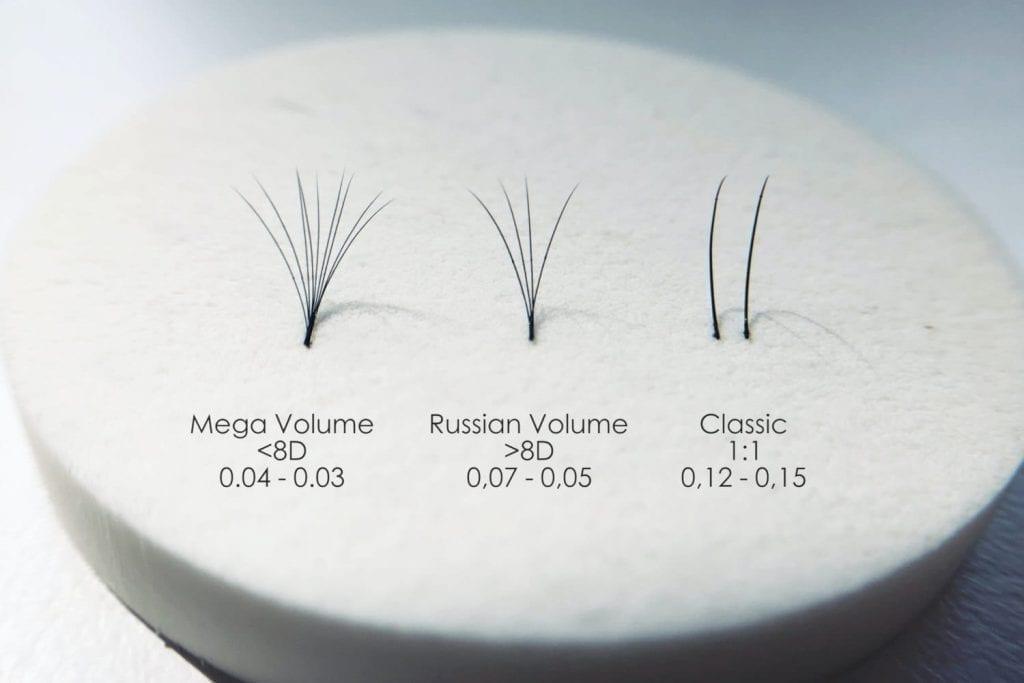 Is mega volume eyelash extensions safe