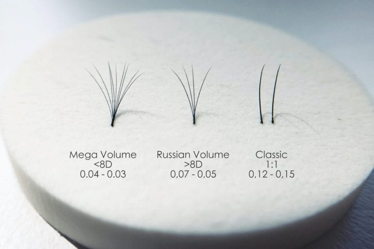 Mega Volume Eyelash Extensions – Are They Right for You?